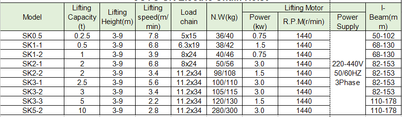 SK Electric Chain Hoist details.png