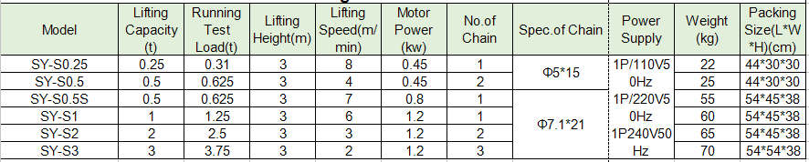 SY-S Single Phase Electric Chain Hoist details.png