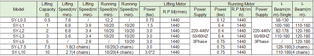 Low Head-Room Electric Chain Hoist details.png